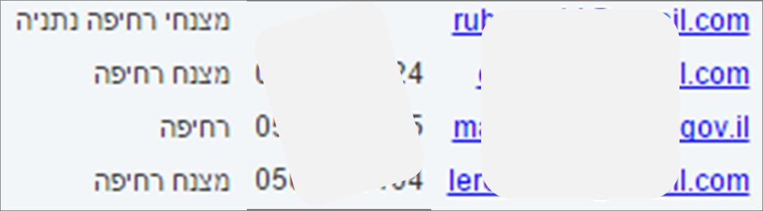 ravpage keywords adwords